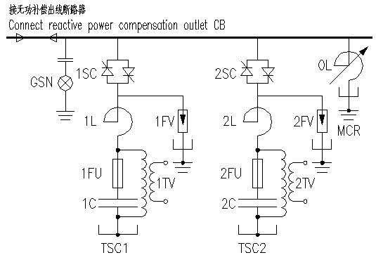 svch系列高压动态无功补偿装置